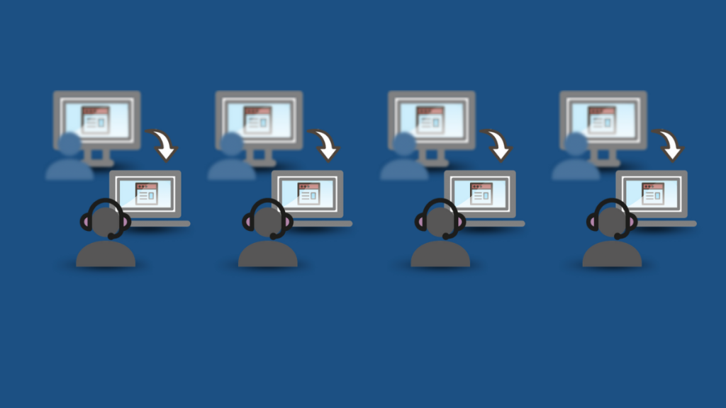 Remote desktop control: a feature dive